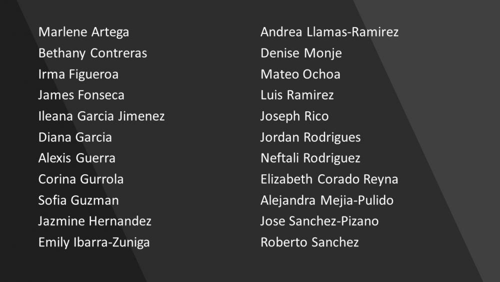 List of Graduates in Alphabetical Order